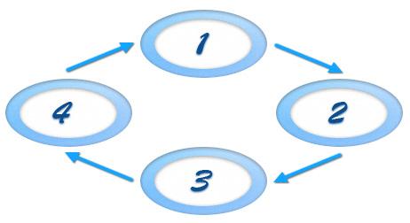схема Кольцо