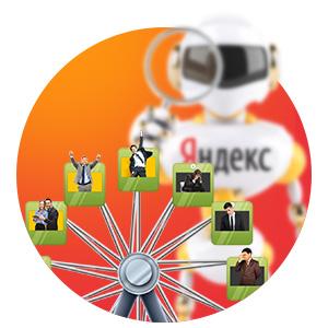 Карусели от Яндекса