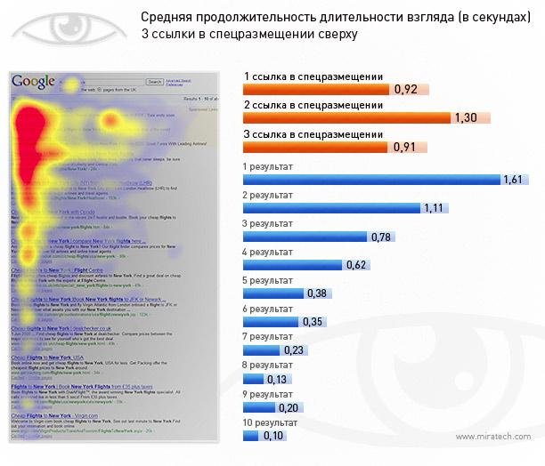 Как прорекламировать себя в интернете раскрутка сайта контекстная реклама ростов